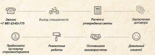 Отделка квартир в Казани